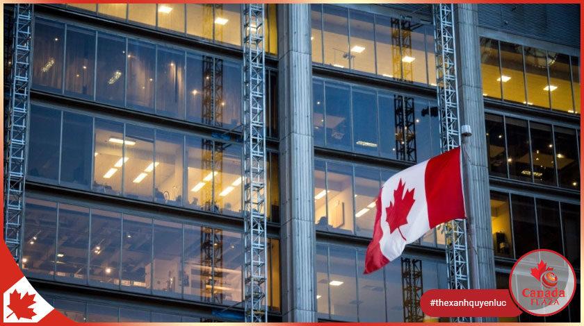 Phúc lợi đào tạo việc làm tại Canada