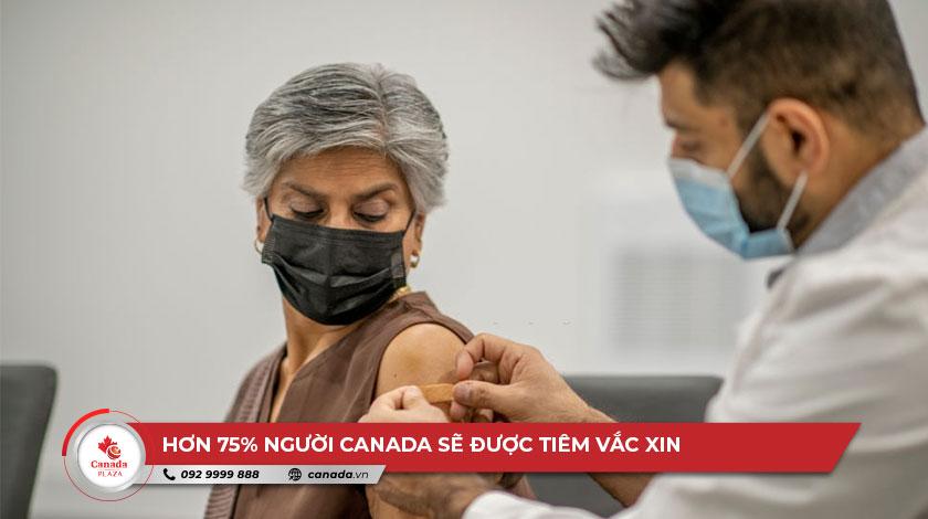 Hơn 75% dân số Canada sẽ được tiêm vắc xin trước khi biên giới mở cửa